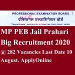 MP PEB JAIL Prahari