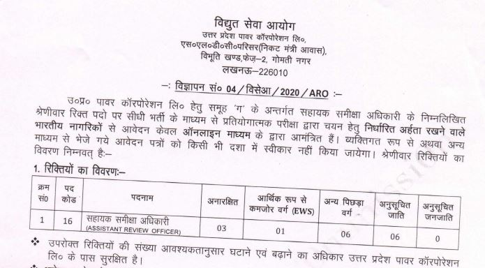 UPPCL Assistant Review Officer Vacancy