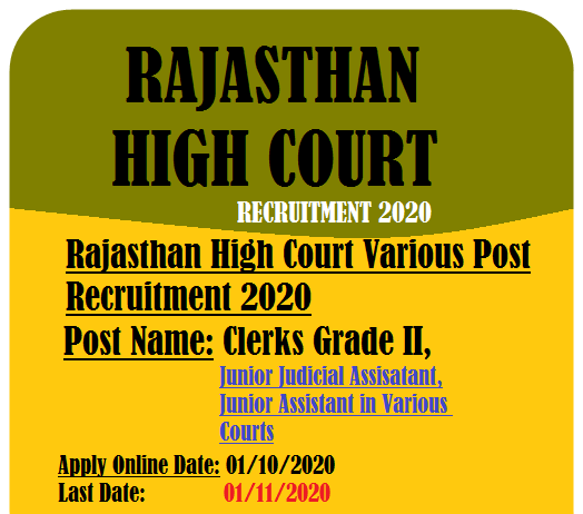 Rajasthan High Court Clerks JJA JA Recruitment