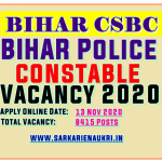 Bihar Police Constable vacancy 2020