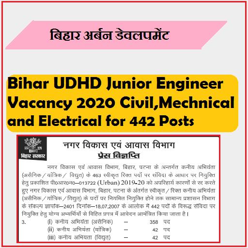 Bihar Urban Development JE 2020