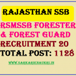 Rajasthan Forest Guard and Forester recruitment 2020