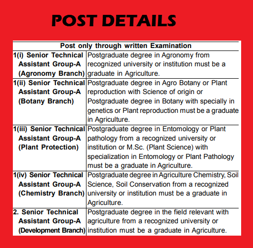 uppsc agriculture service 2020