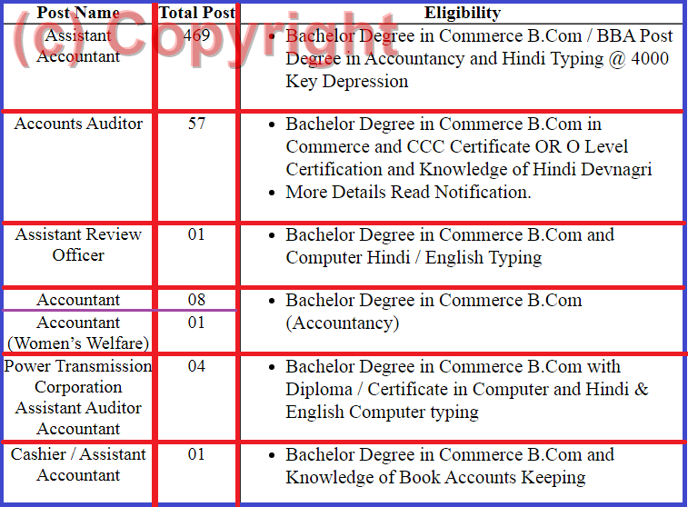 Uttarakhand Accountant Recruitment 2021