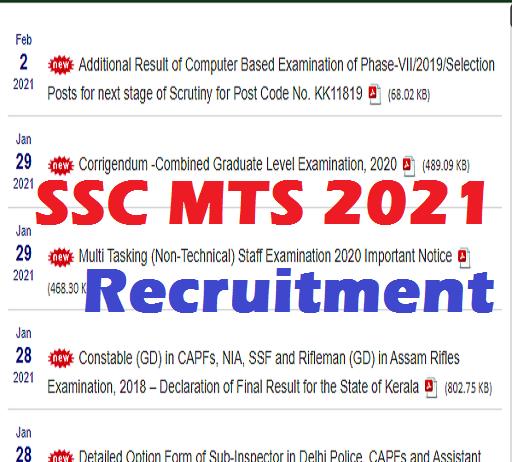 SSC MTS 2021 Recruitment